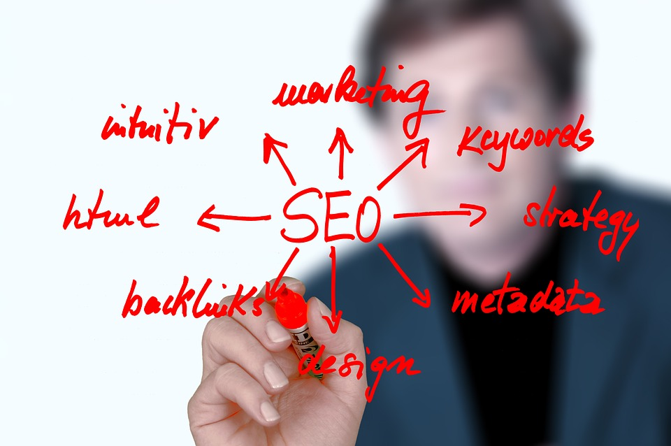 Search Engine Marketing: Why is it Crucial to Your Business?