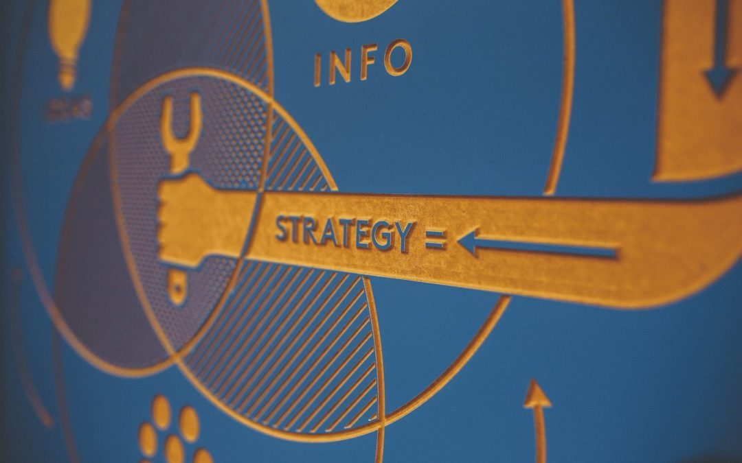 Developing a Successful Marketing Automation Strategy