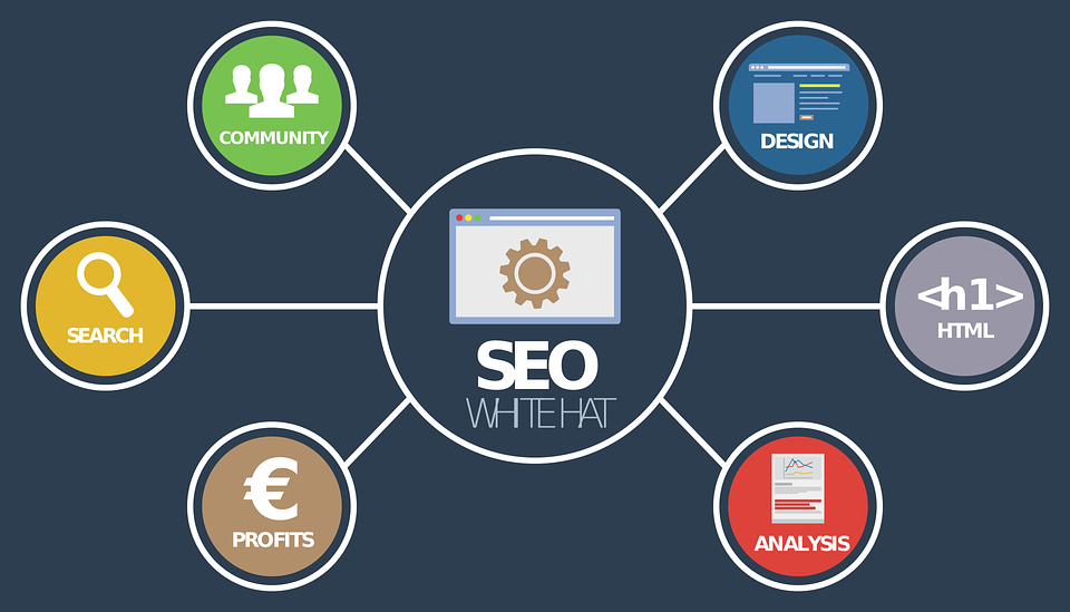 How to Improve Your SEO Game