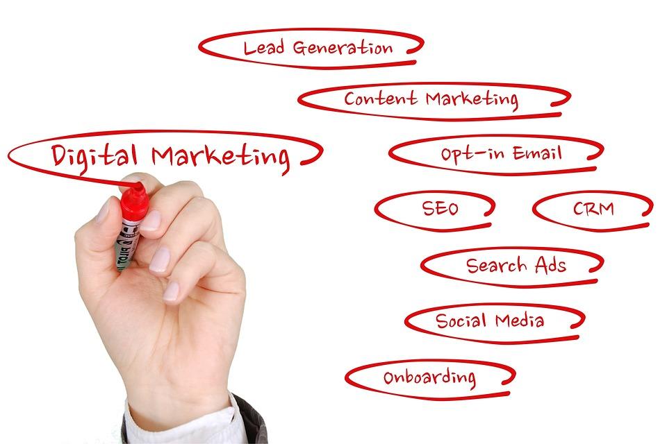 Reason Why You Need Digital Marketing Strategy